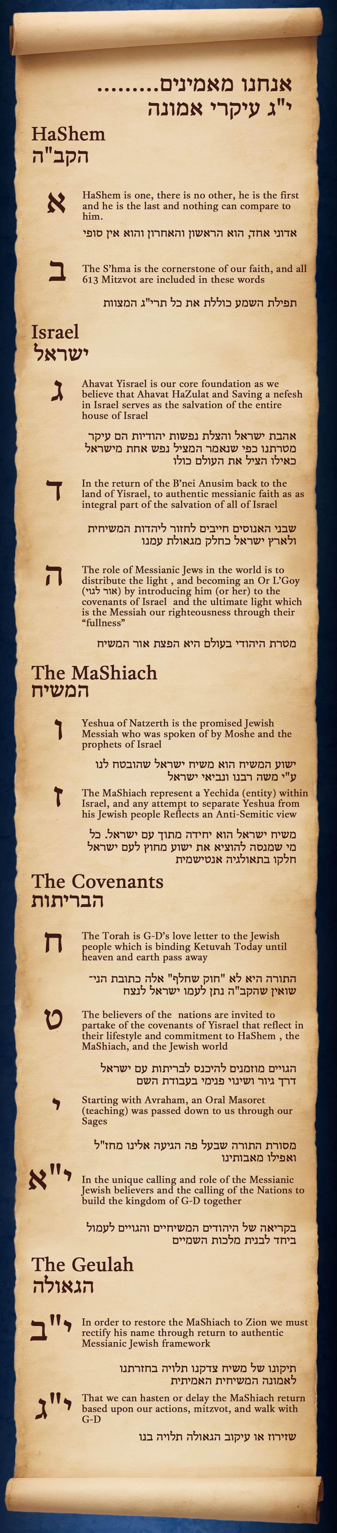 img_shuvu_statement_of_faith_ENG