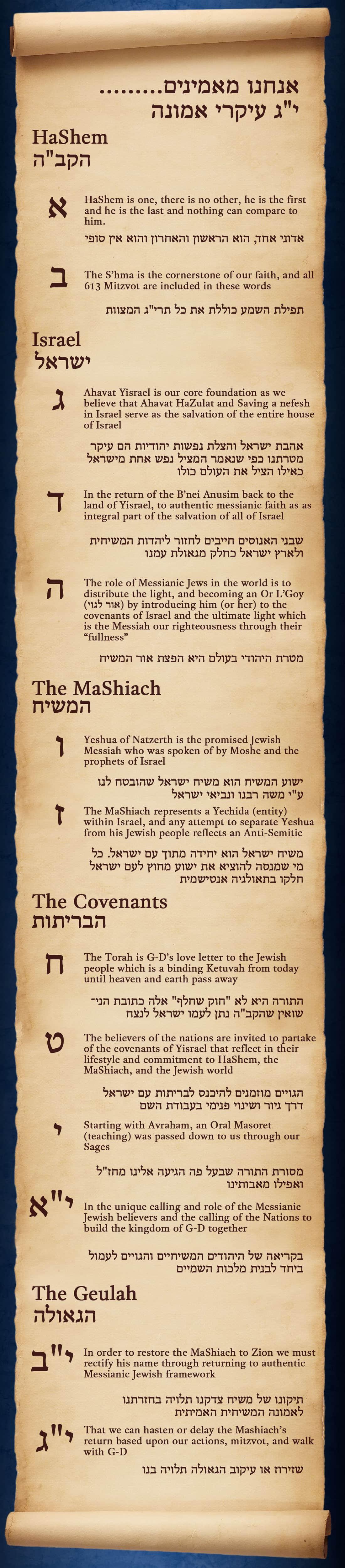 img_shuvu_principles_of_faith_corrected